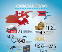 Norways-Impact-on-the-Canadian-Economy_mini